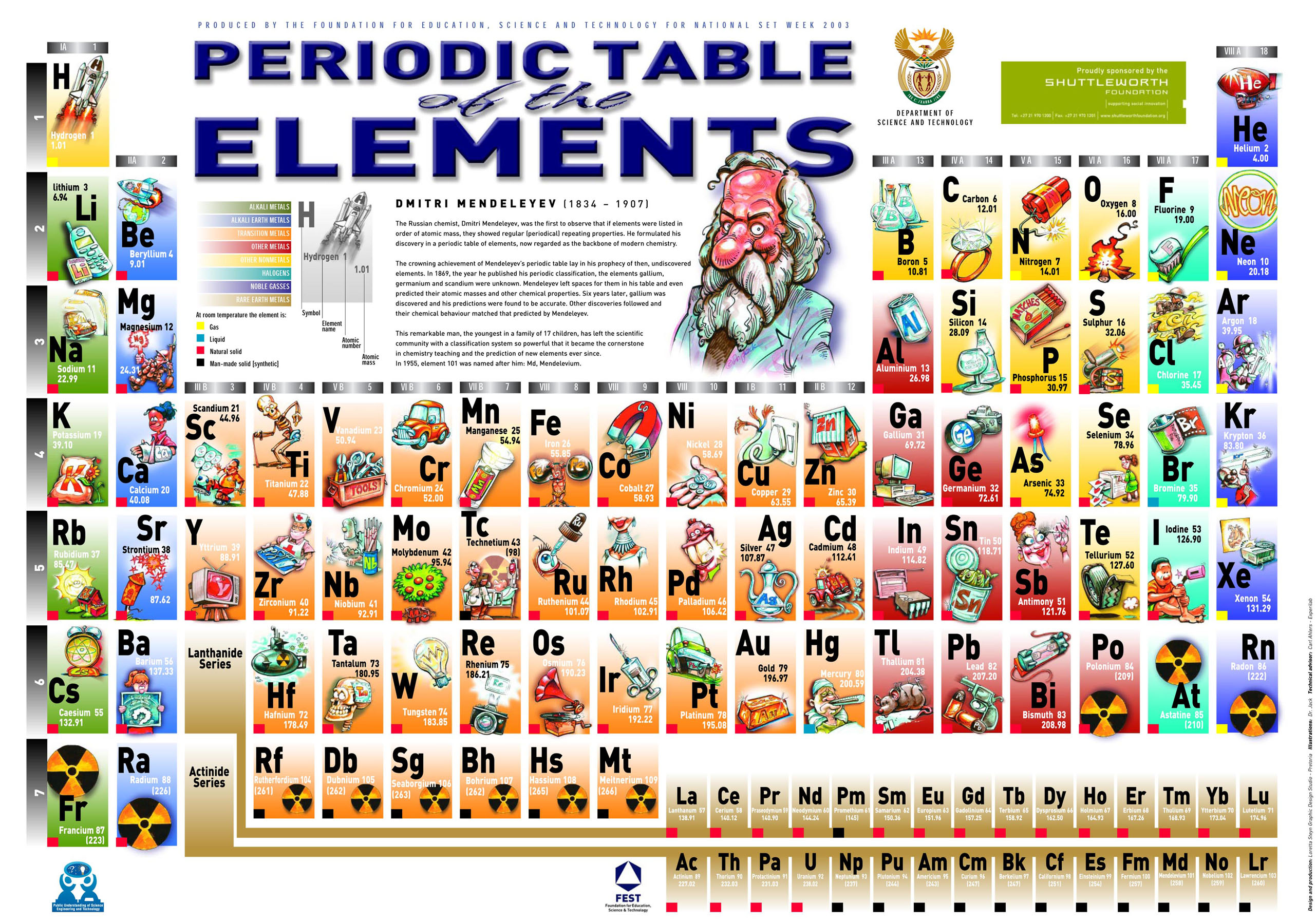 Printable periodic tables for Periodic table